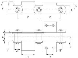 CICSA reinforced conveyor chains