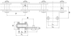 Technical design for reinforced conveyor chains